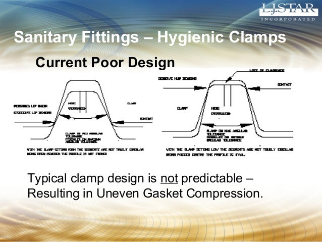 Sanitary Fittings – Hygienic Clamps  Current Poor Design  Typical clamp design is not predictable –  Resulting in Uneven G...