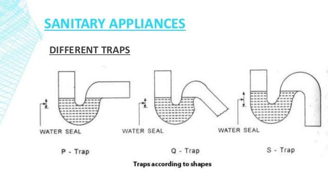 Sanitation - Trap meubilair kind ...