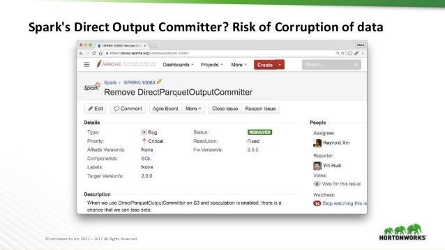 © Hortonworks Inc. 2011 – 2017 All Rights Reserved Spark's Direct Output Committer? Risk of Corruption of data