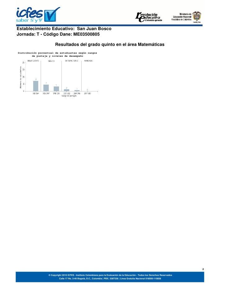 Establecimiento Educativo: San Juan Bosco Jornada: T - Código Dane: ME03500805                          Resultados del gra...