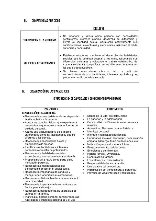 III. COMPETENCIAS POR CICLO IV. ORGANIZACIÓN DE LAS CAPACIDADES DIVERSIFICACIÓN DE CAPACIDADES Y CONOCIMIENTOS PRIMER GRAD...