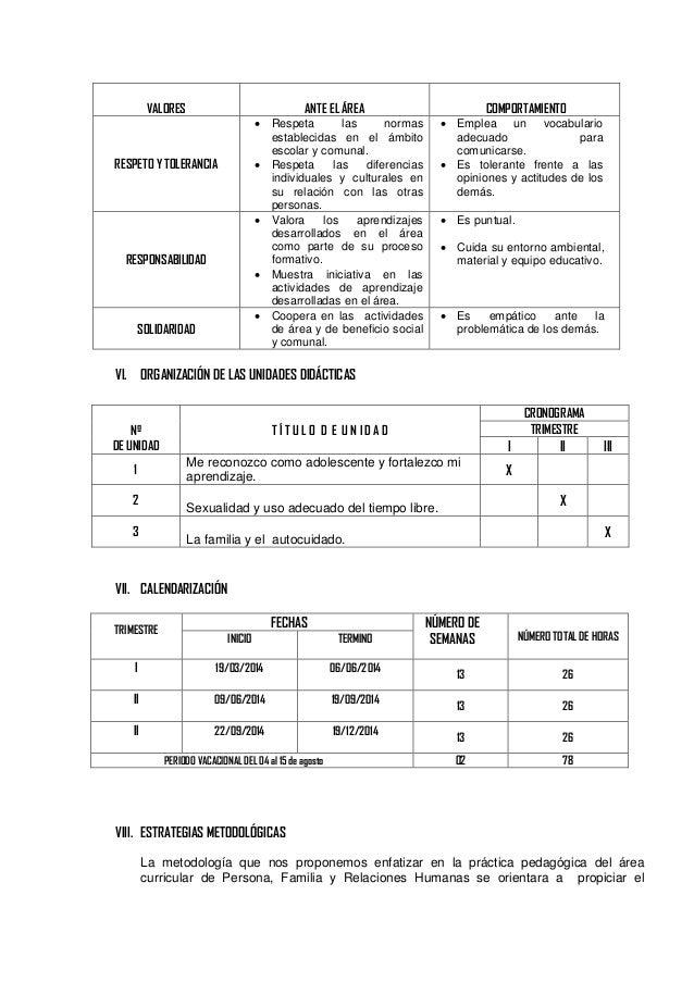 VALORES ANTE EL ÁREA COMPORTAMIENTO RESPETO Y TOLERANCIA  Respeta las normas establecidas en el ámbito escolar y comunal....