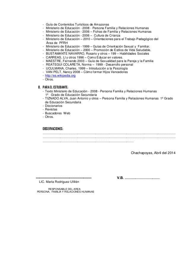 - Guía de Contenidos Turísticos de Amazonas - Ministerio de Educación - 2008 - Persona Familia y Relaciones Humanas - Mini...