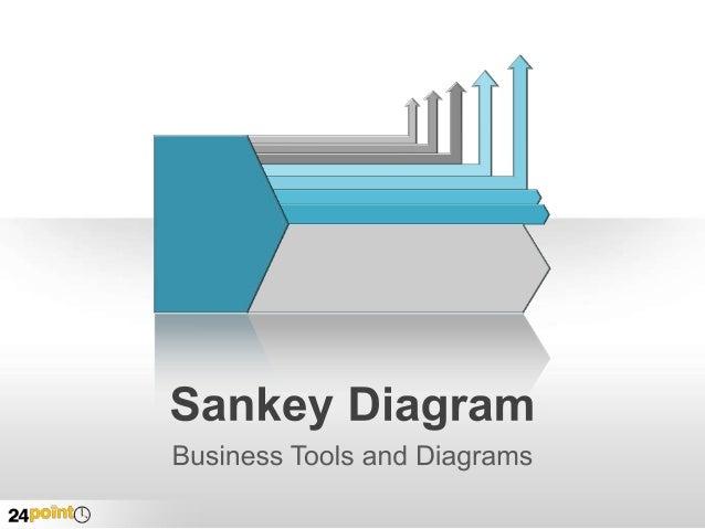 Sankey Diagram  00%  Insert text 00%  Insert Text 00%  Insert Text  Insert text  00%  00% 00%