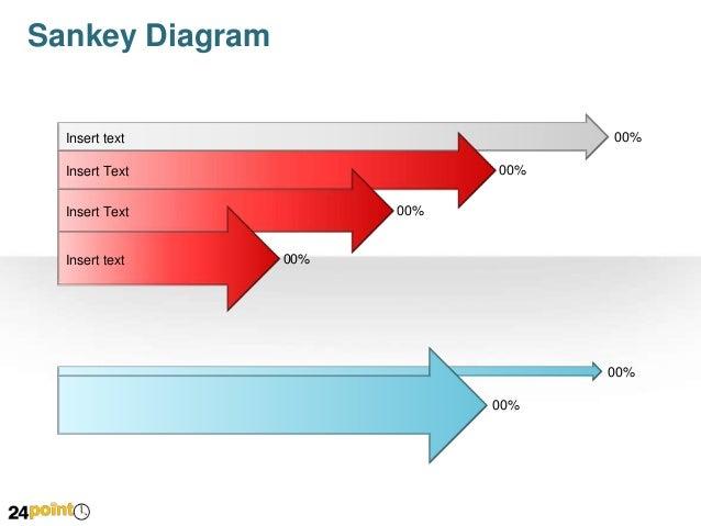 easy to edit powerpoint on sankey diagram
