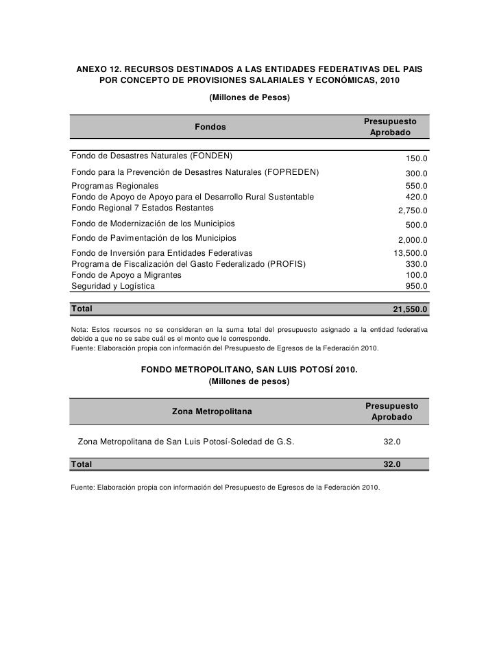 San Luis Potosí Pef 2010 Slide 3