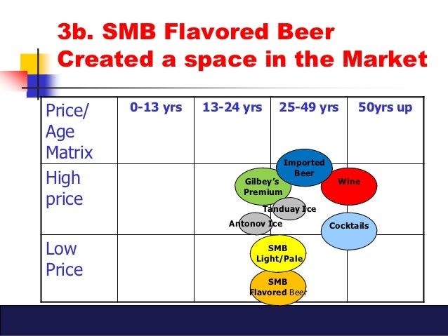 marketing plan san miguel cigarettes The tobacco industry spent over $86 billion on marketing in retail establishments , also called point-of-sale marketing, in 2014.