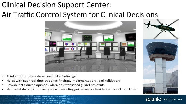 informatics nursing and big decisions clinical Supporting the advancement of nursing informatics evaluate how evidence supports decision-making supporting the advancement of nursing informatics throughout.