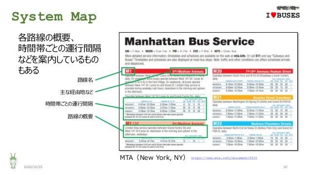 System Map 2020/10/25 10 MTA(New York, NY) IwBUSES 各路線の概要、 時間帯ごとの運行間隔 などを案内しているもの もある 路線の概要 時間帯ごとの運行間隔 路線名 主な経由地など https:/...