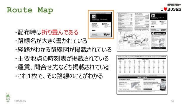 Route Map 2020/10/25 16 ・配布時は折り畳んである ・路線名が大きく書かれている ・経路がわかる路線図が掲載されている ・主要地点の時刻表が掲載されている ・運賃、問合せ先なども掲載されている ・これ1枚で、その路線のこと...