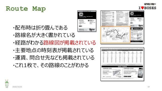 Route Map 2020/10/25 19 ・配布時は折り畳んである ・路線名が大きく書かれている ・経路がわかる路線図が掲載されている ・主要地点の時刻表が掲載されている ・運賃、問合せ先なども掲載されている ・これ1枚で、その路線のこと...