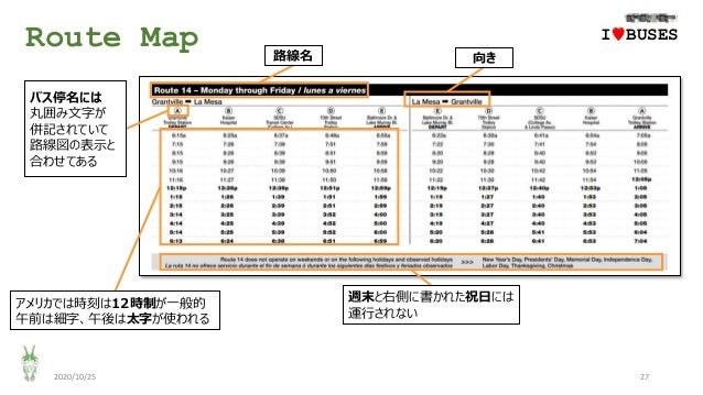 Route Map 2020/10/25 27 IwBUSES アメリカでは時刻は12時制が一般的 午前は細字、午後は太字が使われる バス停名には 丸囲み文字が 併記されていて 路線図の表示と 合わせてある 路線名 向き 週末と右側に書かれた祝...