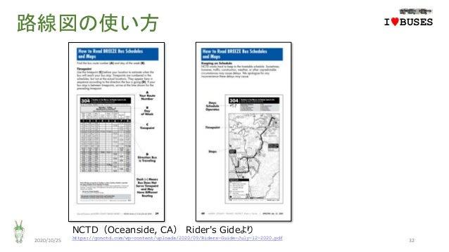 路線図の使い方 2020/10/25 32https://gonctd.com/wp-content/uploads/2020/09/Riders-Guide-July-12-2020.pdf NCTD(Oceanside, CA) Rider...