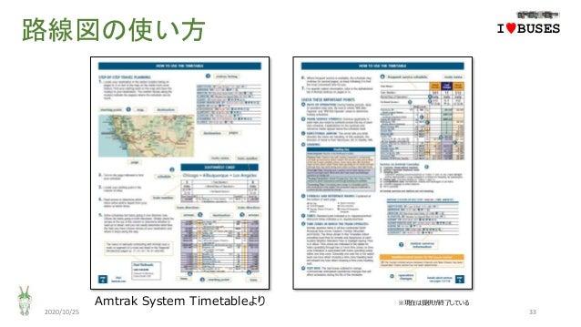 路線図の使い方 2020/10/25 33 ※現在は提供が終了しているAmtrak System Timetableより IwBUSES