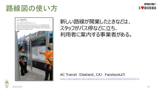 路線図の使い方 2020/10/25 34 https://www.facebook.com/rideactbrt/photos/a.1131952450236868/3200637136701712 新しい路線が開業したときなどは、 スタッフ...