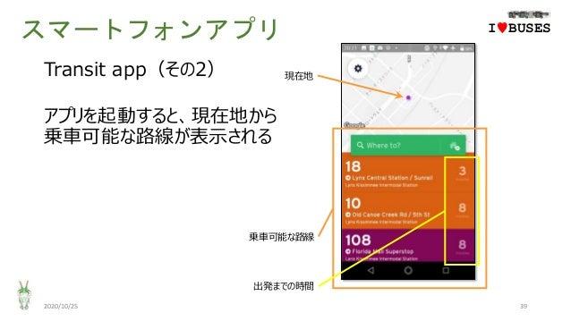 スマートフォンアプリ 2020/10/25 39 IwBUSES Transit app(その2) アプリを起動すると、現在地から 乗車可能な路線が表示される 現在地 乗車可能な路線 出発までの時間