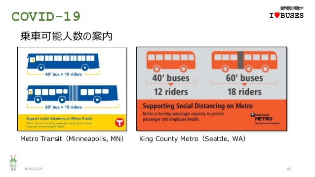 COVID-19 2020/10/25 46 IwBUSES 乗車可能人数の案内 Metro Transit(Minneapolis, MN) King County Metro(Seattle, WA)