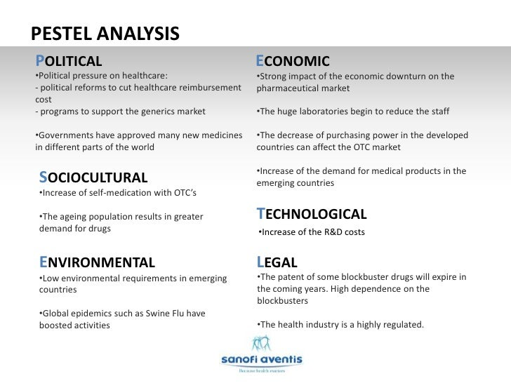 pestel and swat analysis for sanofi Sanofi aventis swot analysis on factors that are used in the pestel analysiscompanies are an analysis will be conducted on sanofi to understand the.