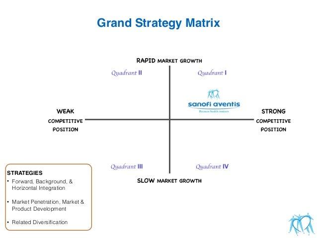 bcg matrix in strategic management