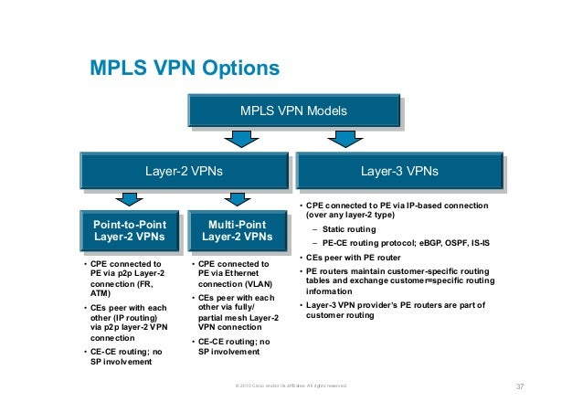MPLS Presentation