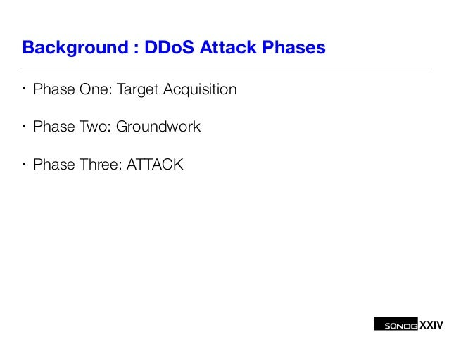 thesis application layer ddos attacks Thesis is about application layer distributed denial of service attacks (ddos-attacks), how to detect them and how to defend against them the goal is also to get.