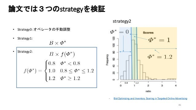 - Bid Optimizing and Inventory Scoring in Targeted Online Advertising strategy2 0.8 1.2 • Strategy0: オペレータの手動調整 • Strategy...