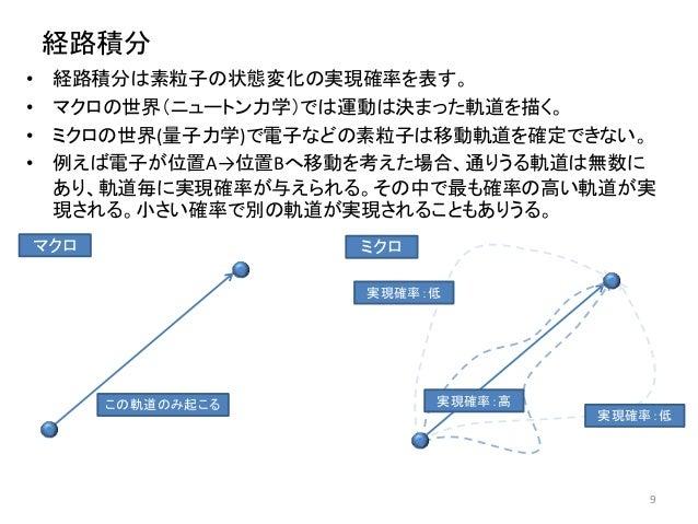 経路積分 • 経路積分は素粒子の状態変化の実現確率を表す。 • マクロの世界(ニュートン力学)では運動は決まった軌道を描く。 • ミクロの世界(量子力学)で電子などの素粒子は移動軌道を確定できない。 • 例えば電子が位置A→位置Bへ移動を考えた...