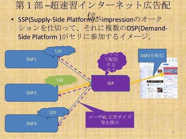 第1部 –超速習インターネット広告配 信• SSP(Supply-Side Platform)がimpressionのオーク ションを仕切って、それに複数のDSP(DemandSide Platform )がセリに参加するイメージ。 10 DS...