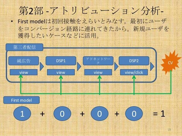 第2部 -アトリビューション分析• First modelは初回接触をえらいとみなす。最初にユーザ をコンバージョン経路に連れてきたから。新規ユーザを 獲得したいケースなどに活用。 第三者配信 純広告  DSP1  アドネットワー ク  DSP...