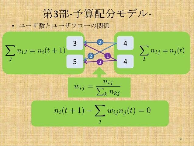 第3部-予算配分モデル• ユーザ数とユーザフローの関係  3 5  4  2 2  1 3  4  32