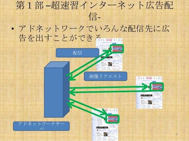 第1部 –超速習インターネット広告配 信• アドネットワークでいろんな配信先に広 告を出すことができる。 配信  画像リクエスト  アドネットワークサー バ 9