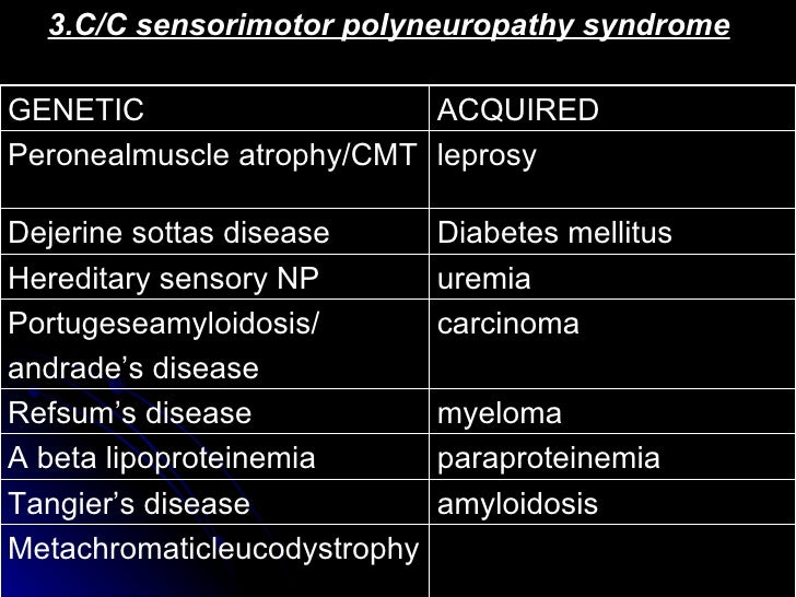 hereditary disease and symptoms biology essay Essays research papers - genetic disorders my account essay about genetic disorders essay about genetic disorders  yet it might take time for the afflicted person to have symptoms.