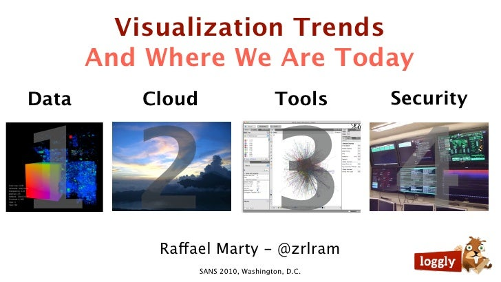 Visualization Trends       And Where We Are TodayData      Cloud                       Tools     Security12 3 4     Raffae...