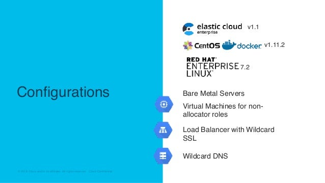 Elastic Cloud Enterprise @ Cisco