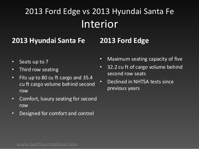Ford Edge Vs  Hyundai Santa Fe Interior