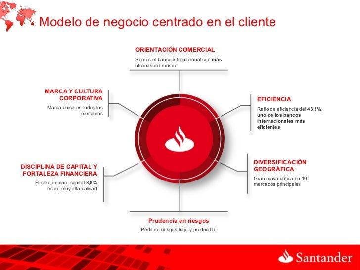 El grupo santander internacionalizaci n y marca for Oficinas banco santander alicante capital