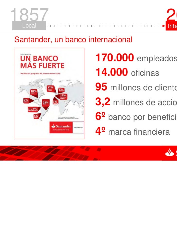 Banco santander estrategias de marketing for Banco de santander oficinas