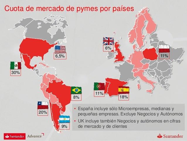 Presentación Santander Advance Slide 3