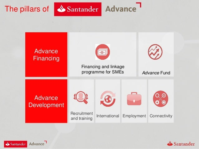 The pillars of Advance Financing Financing and linkage programme for SMEs Advance Fund Recruitment and training Internatio...