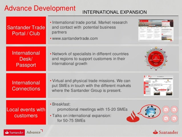 Advance Development INTERNATIONAL EXPANSION Santander Trade Portal / Club • International trade portal. Market research an...