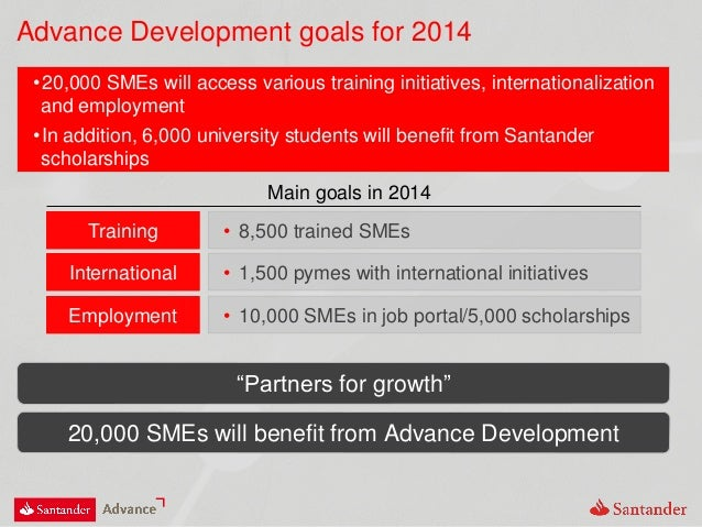 Advance Development goals for 2014 •20,000 SMEs will access various training initiatives, internationalization and employm...