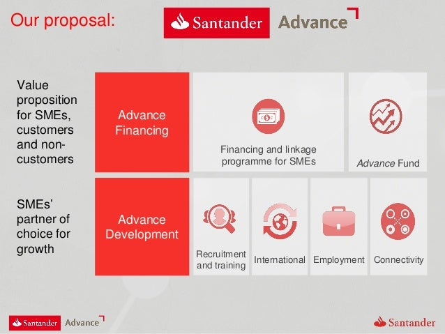 Our proposal: Advance Financing Financing and linkage programme for SMEs Advance Fund Value proposition for SMEs, customer...
