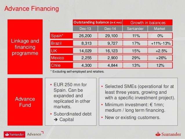 Advance Financing Linkage and financing programme Dec-13 Dec-14 Santander Market Spain* 26,200 29,100 11% 0% Brazil 8,313 ...