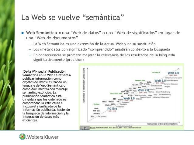 Estándares maduros de Tecnologías Semánticas del W3C para soportar el nuevo paradigma  La tecnología semántica codifica l...