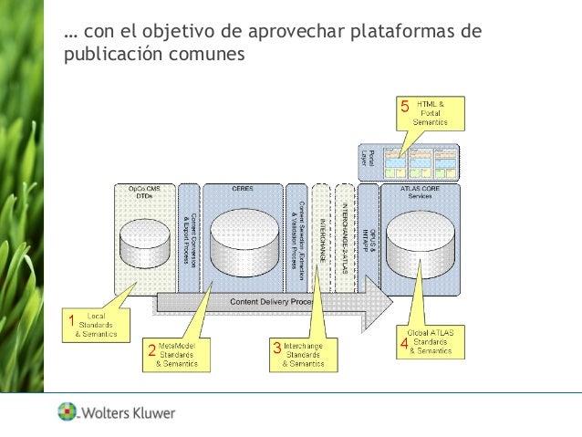 El uso de tecnologías semánticas permitirá también la integración de fuentes entre ordenamientos jurídicos WKB:Brons WKI:C...