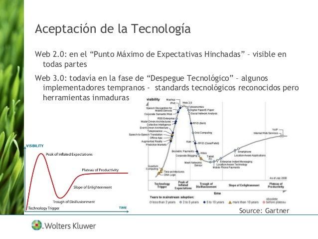 """La Web se vuelve """"semántica""""  Web Semántica = una """"Web de datos"""" o una """"Web de significados"""" en lugar de una """"Web de docu..."""