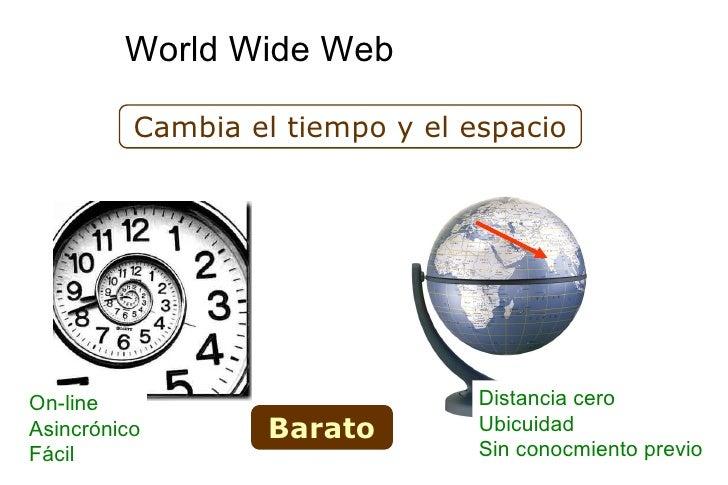 World Wide Web Cambia el tiempo y el espacio On-line Asincrónico Fácil Distancia cero Ubicuidad Sin conocmiento previo Bar...