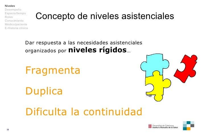 Concepto de niveles asistenciales Dar respuesta a las necesidades asistenciales organizados por  niveles rígidos … Fragmen...