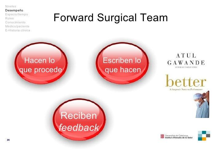 Forward Surgical Team Escriben lo que hacen Hacen lo  que procede Reciben feedback Niveles Desempeño Espacio/tiempo Roles ...