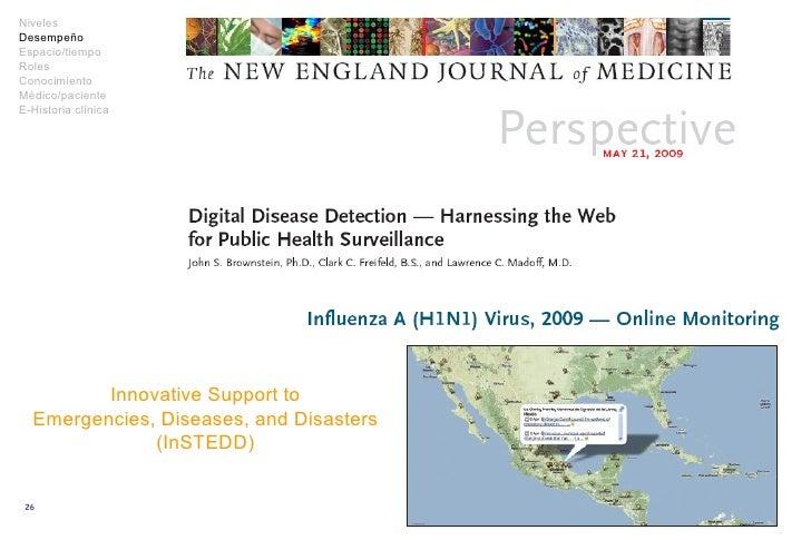 Innovative Support to Emergencies, Diseases, and Disasters (InSTEDD) Niveles Desempeño Espacio/tiempo Roles Conocimiento M...